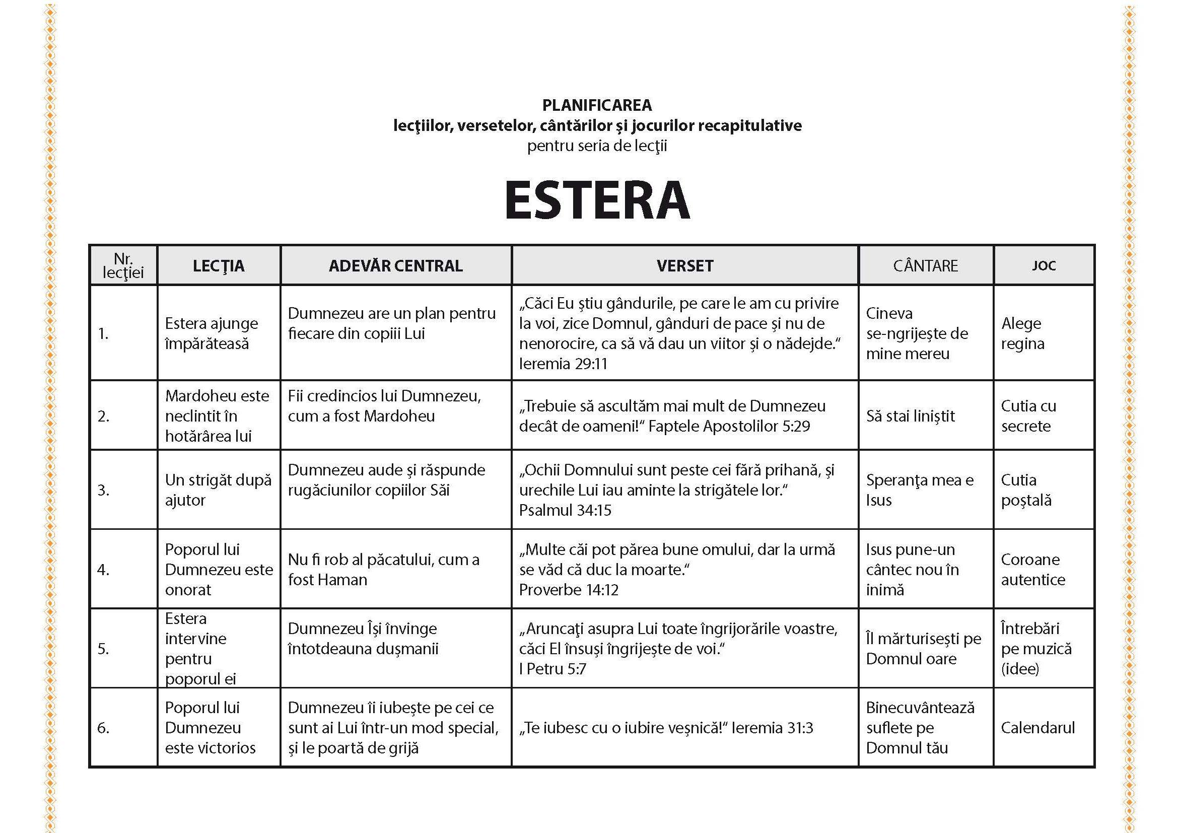 Planificare_Estera 2013